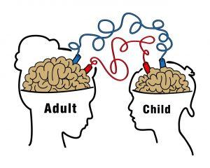 Webp.net resizeimage 3 300x240 - parents-are-childs-role-model