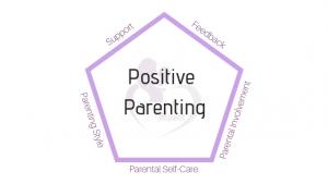 Positive Parenting 300x169 - What is positive parenting