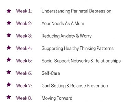 PND Recovery Program 418x350 - Post-Natal Depression Treatment Program