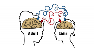 Adult and child brain linked in listening 300x158 - Adult-and-child-brain-linked-in-listening